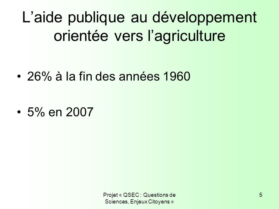 Projet « QSEC : Questions de Sciences, Enjeux Citoyens » 5 Laide publique au développement orientée vers lagriculture 26% à la fin des années 1960 5%