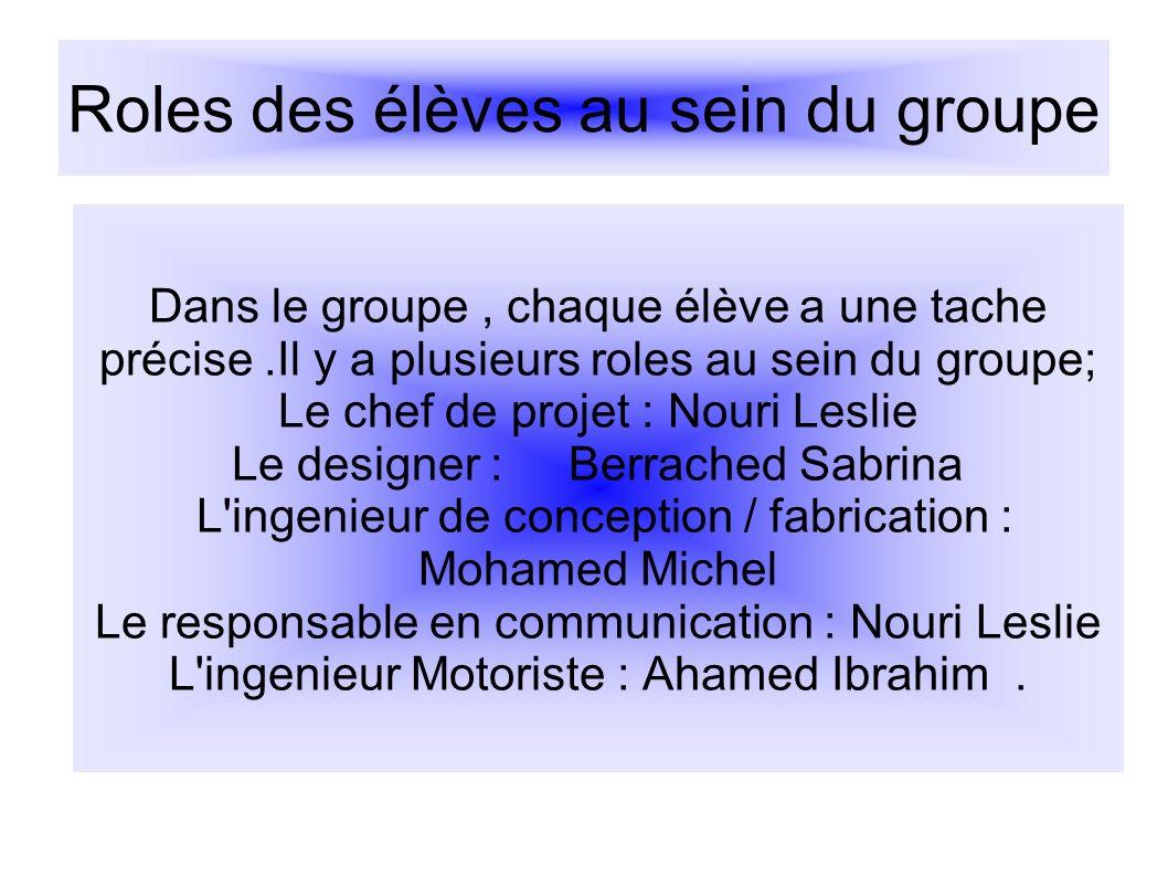 Roles des élèves au sein du groupe Dans le groupe, chaque élève a une tache précise.Il y a plusieurs roles au sein du groupe; Le chef de projet : Nour