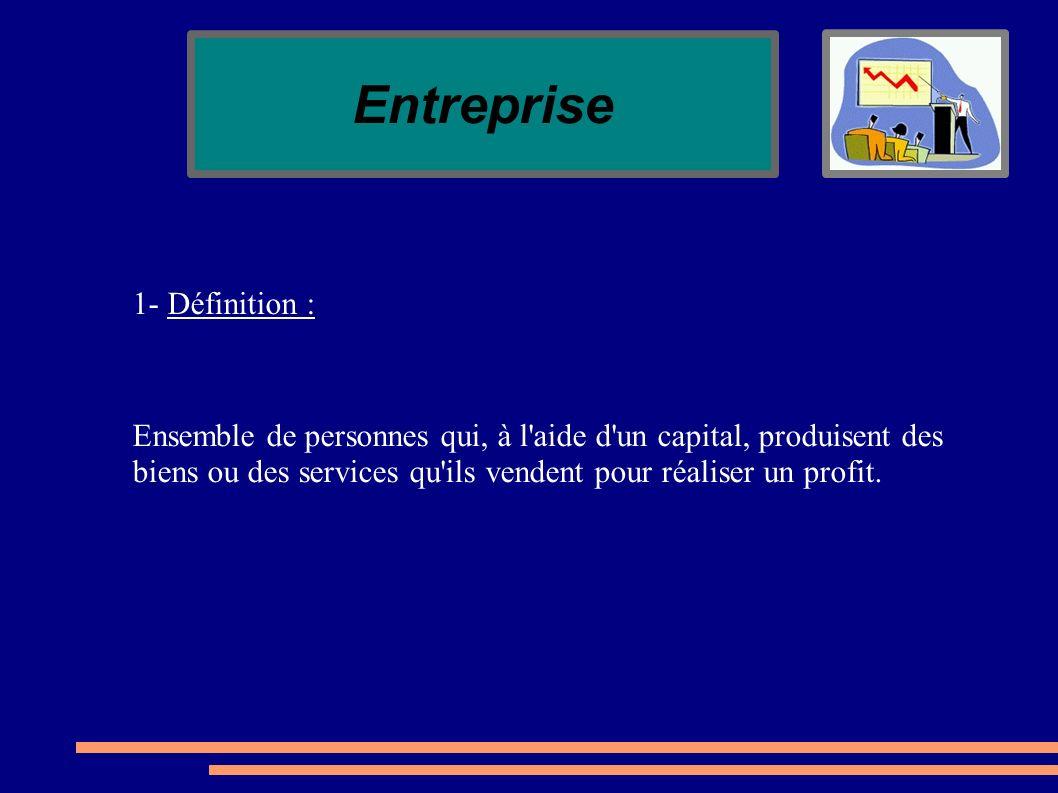Entreprise 1- Définition : Ensemble de personnes qui, à l'aide d'un capital, produisent des biens ou des services qu'ils vendent pour réaliser un prof