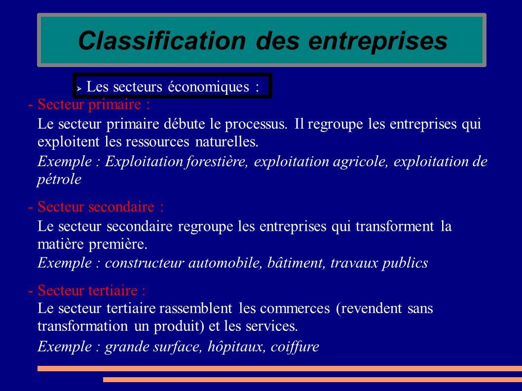 Classification des entreprises Les secteurs économiques : - Secteur primaire : Le secteur primaire débute le processus. Il regroupe les entreprises qu