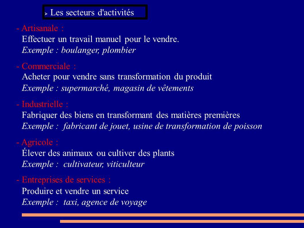 La taille de l entreprise: TPE ( très petite entreprise ) - de 10 salariés Micro-entreprise : Sous-catégorie des TPE définie en France par un chiffre d affaires inférieur à 76300 euros pour celles réalisant des opérations d achat-vente et à 27000 euros pour les autres.