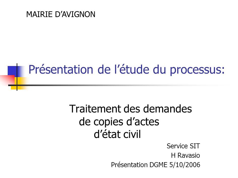 Présentation de létude du processus: Traitement des demandes de copies dactes détat civil Service SIT H Ravasio Présentation DGME 5/10/2006 MAIRIE DAV