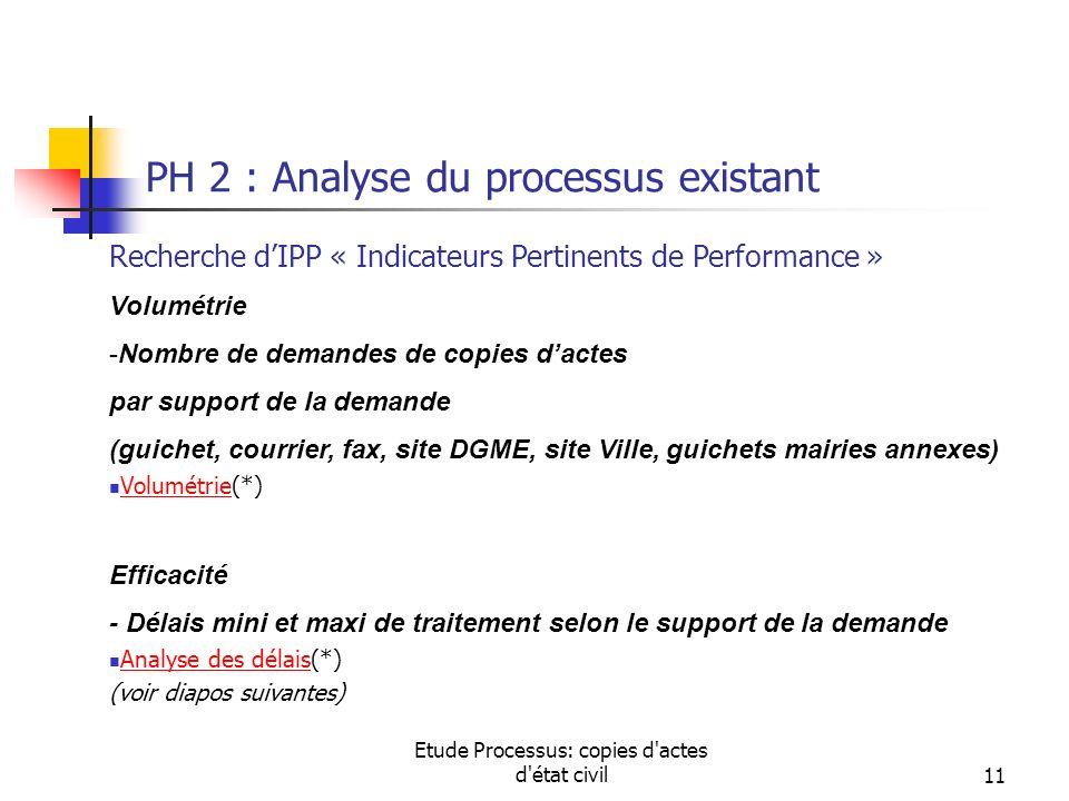 Etude Processus: copies d'actes d'état civil11 PH 2 : Analyse du processus existant Recherche dIPP « Indicateurs Pertinents de Performance » Volumétri