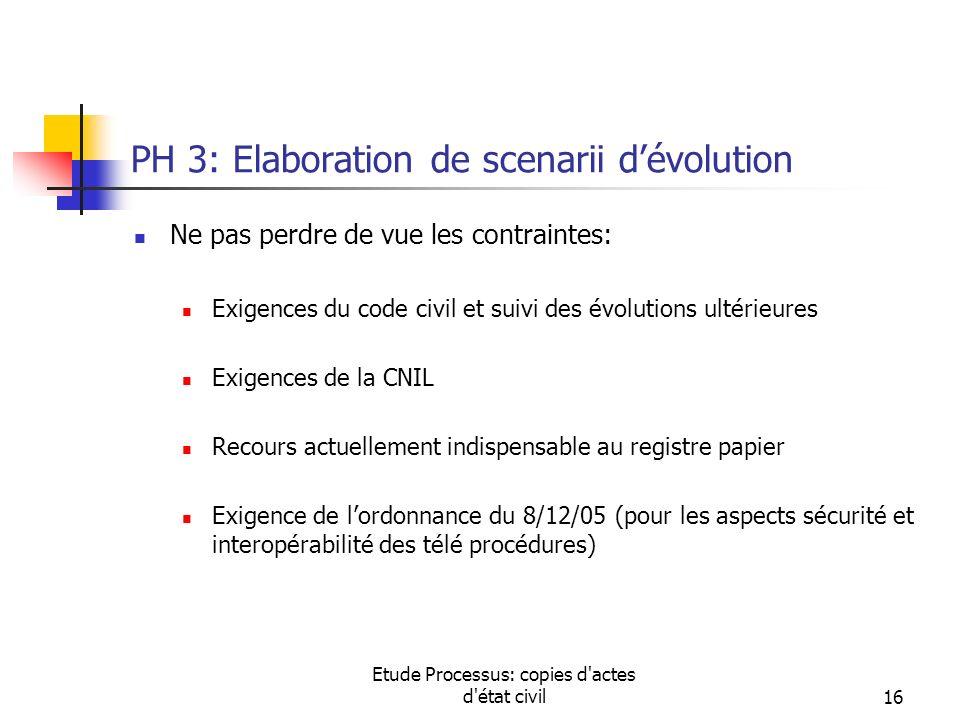 Etude Processus: copies d'actes d'état civil16 PH 3: Elaboration de scenarii dévolution Ne pas perdre de vue les contraintes: Exigences du code civil