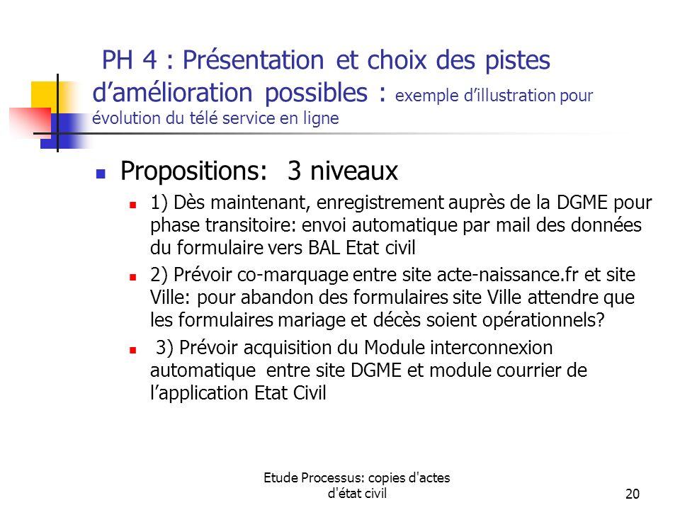 Etude Processus: copies d'actes d'état civil20 PH 4 : Présentation et choix des pistes damélioration possibles : exemple dillustration pour évolution