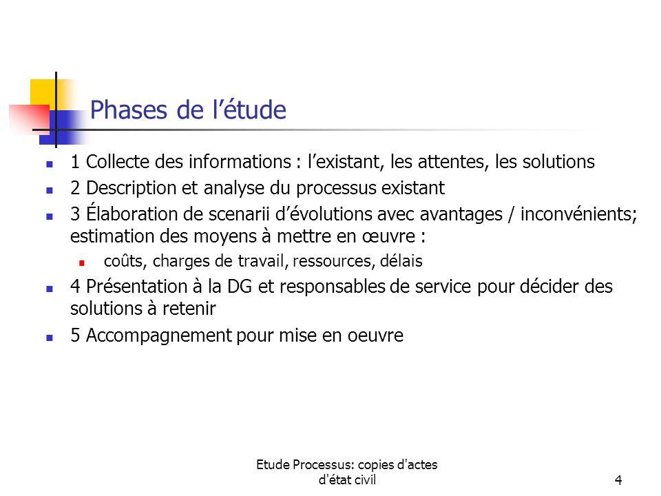 Etude Processus: copies d'actes d'état civil4 Phases de létude 1 Collecte des informations : lexistant, les attentes, les solutions 2 Description et a