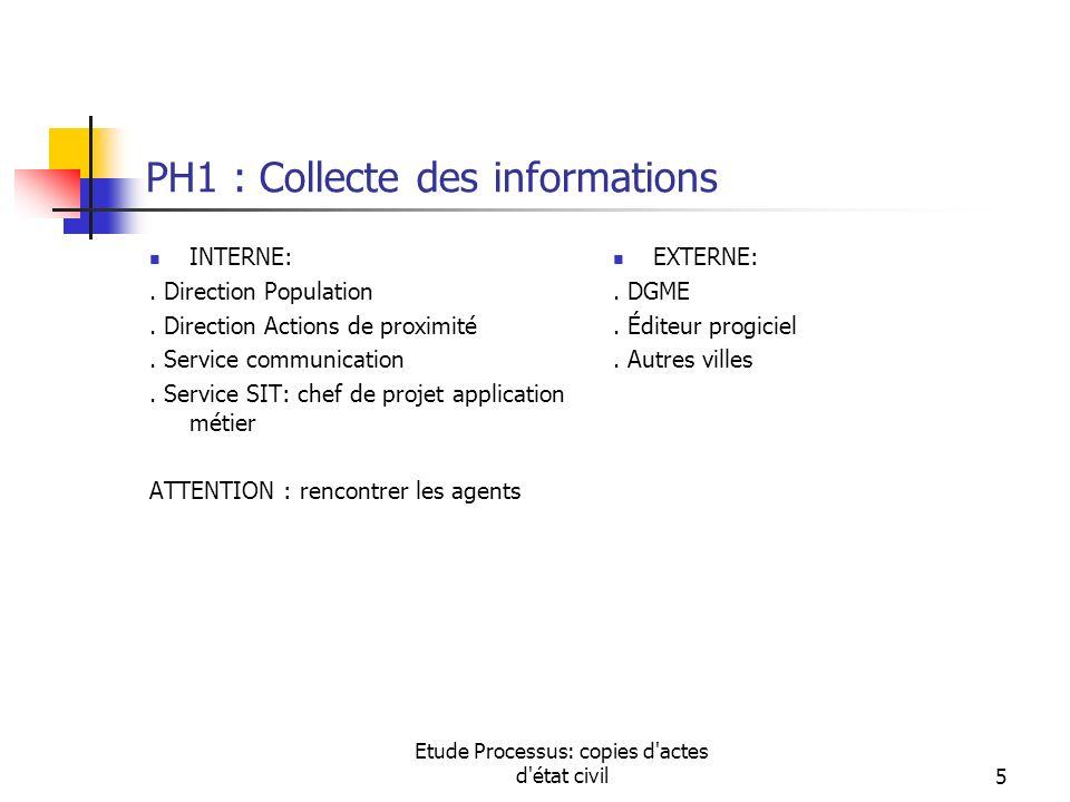 Etude Processus: copies d actes d état civil6 PH 2 : Analyse du processus existant Objectif du Processus délivrer, dans les meilleurs délais, au demandeur habilité une copie dacte détat civil.