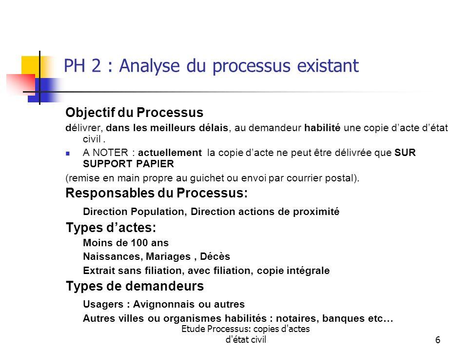 Etude Processus: copies d actes d état civil7 PH 2 : Analyse du processus existant Modélisation graphique: diagramme des traitements et des circuits de transmission Diagramme processus copies actes etat civil (extrait diapo suivante)
