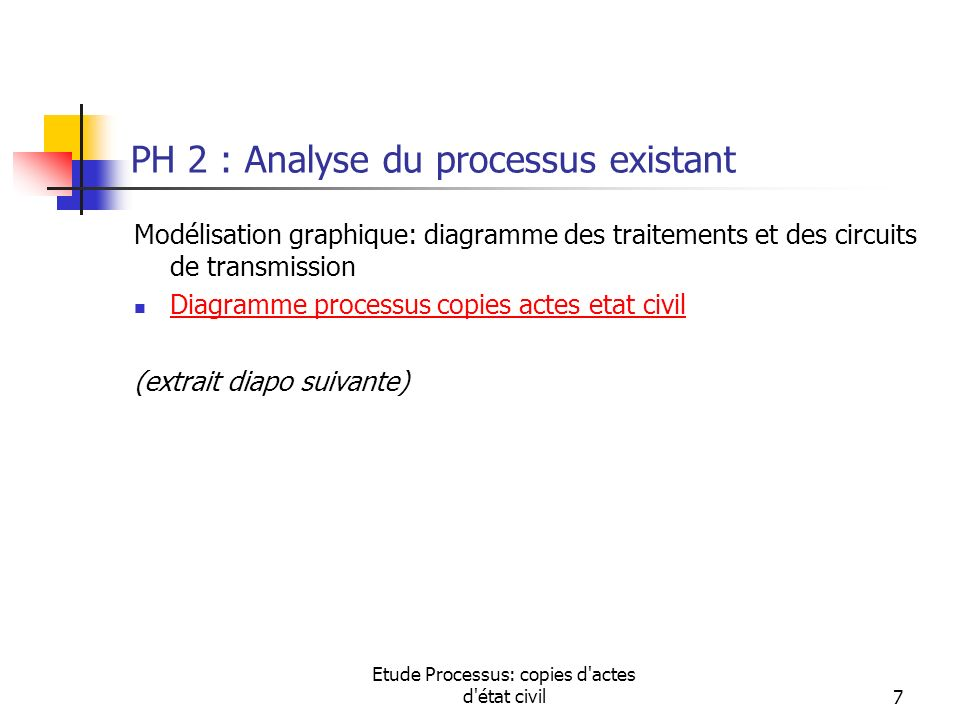 Etude Processus: copies d'actes d'état civil7 PH 2 : Analyse du processus existant Modélisation graphique: diagramme des traitements et des circuits d