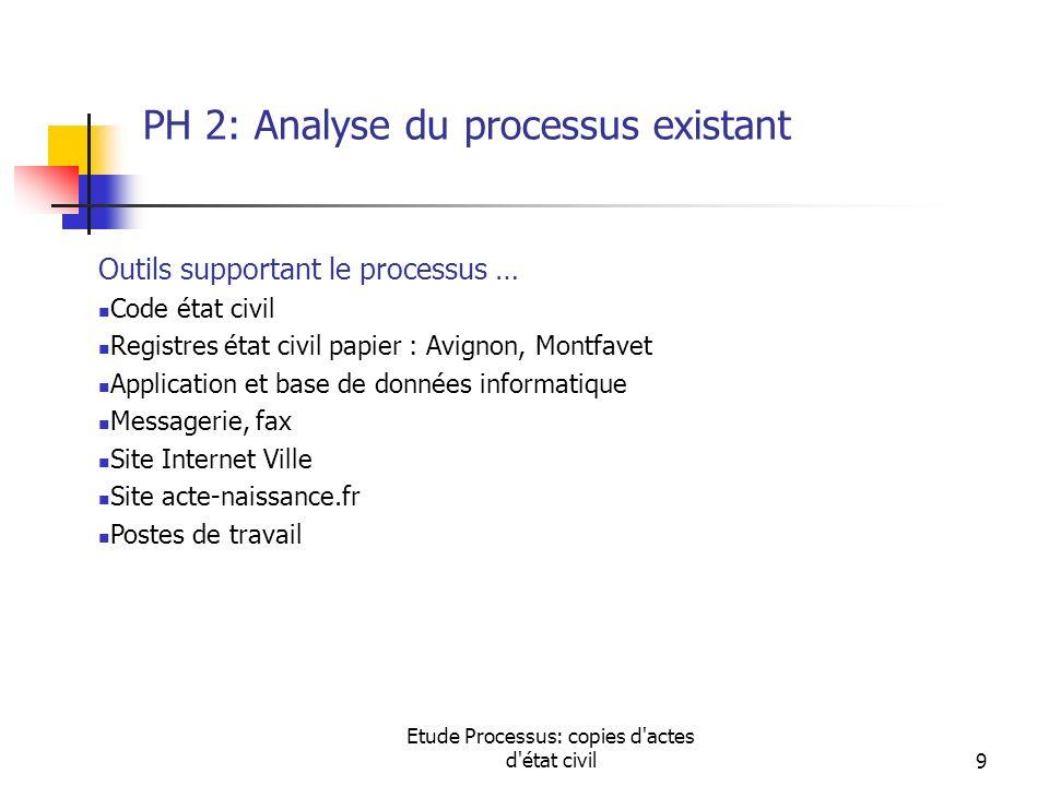 Etude Processus: copies d'actes d'état civil9 PH 2: Analyse du processus existant Outils supportant le processus … Code état civil Registres état civi
