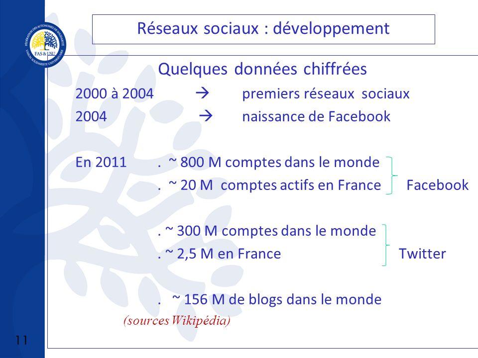 11 Réseaux sociaux : développement Quelques données chiffrées 2000 à 2004 premiers réseaux sociaux 2004 naissance de Facebook En 2011.