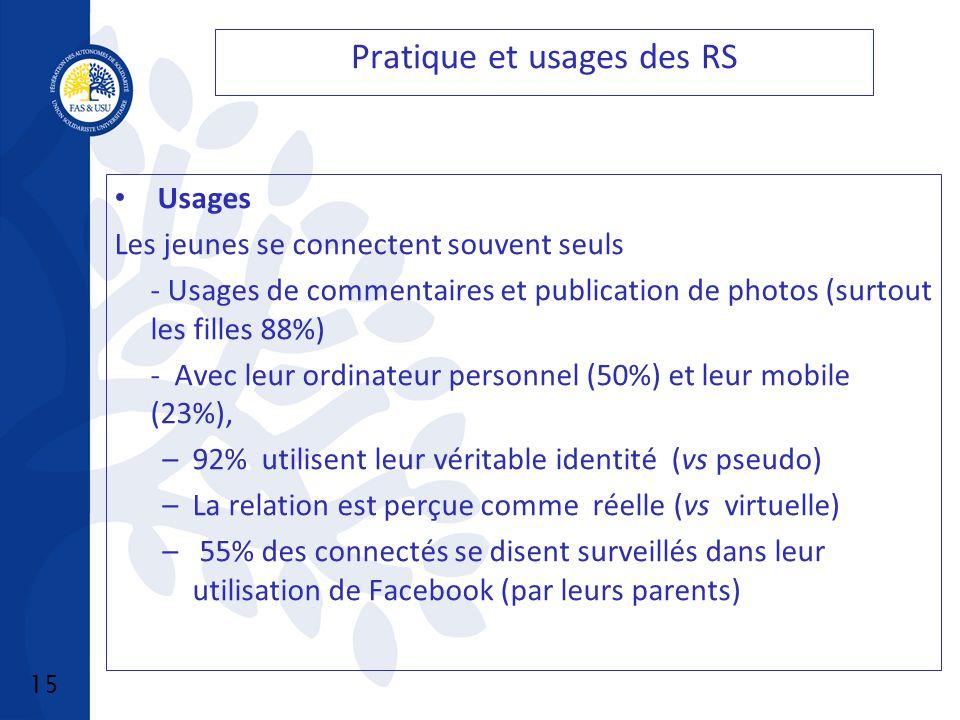 15 Pratique et usages des RS Usages Les jeunes se connectent souvent seuls - Usages de commentaires et publication de photos (surtout les filles 88%) - Avec leur ordinateur personnel (50%) et leur mobile (23%), –92% utilisent leur véritable identité (vs pseudo) –La relation est perçue comme réelle (vs virtuelle) – 55% des connectés se disent surveillés dans leur utilisation de Facebook (par leurs parents)