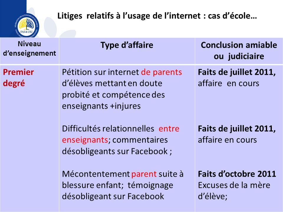 8 Niveau denseignement Type daffaireConclusion amiable ou judiciaire Second degré Compte Facebook créé à linsu dun professeur : usurpation didentité.