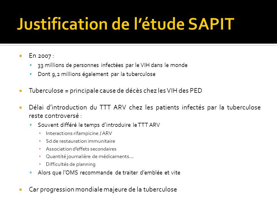 Liste des EI les plus fréquents : () : nb dEI grade 3-4 Groupe TI N = 429 Groupe TS N = 213 Élévation de enzymes hépatiques : 36 (17)8 (4) Décès de cause indéterminée14 (14)13 (13) Pneumonie (non tub, non pneumocystose) 17 (11)7 (6) Tuberculose (!)8 (6)12 (11) Autres problèmes respiratoires23 (8)3 (1) Méningite cryptococcique6 (6)2 (2) Anémie6 (4)2 (0) Rash3 (1)4 (1) Pneumocystose2 (1)4 (3)
