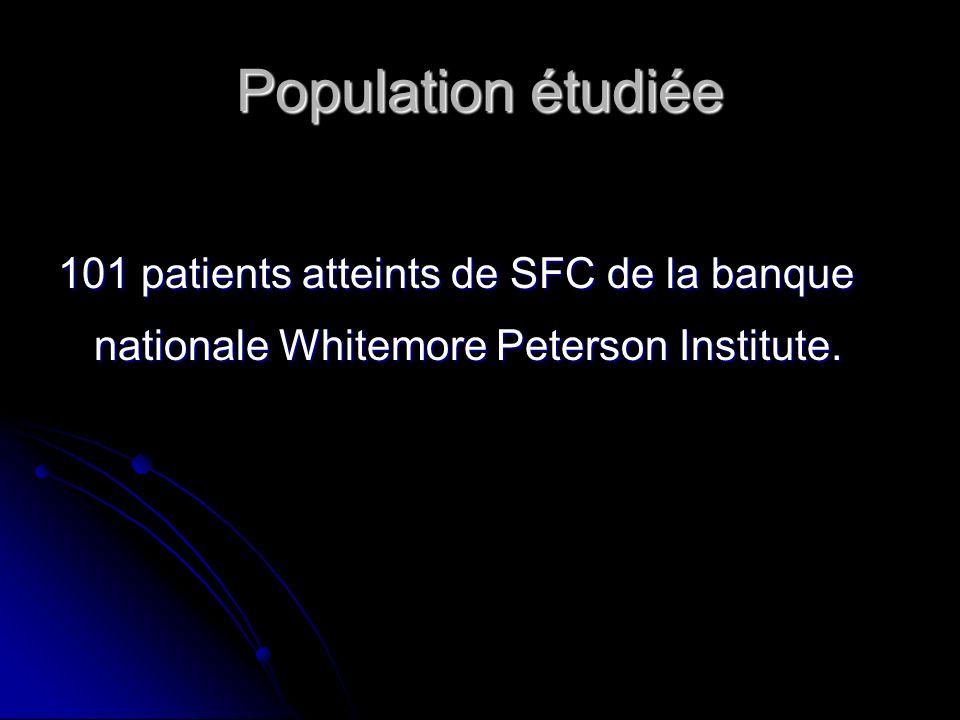 Population étudiée 101 patients atteints de SFC de la banque nationale Whitemore Peterson Institute.