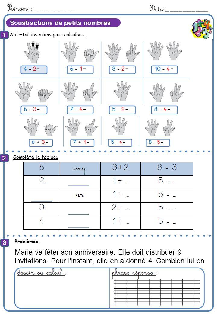 Soustractions de petits nombres Aide-toi des mains pour calculer : 1 2 3 8 Calcule Complète le tableau Problèmes. Marie va fêter son anniversaire. Ell