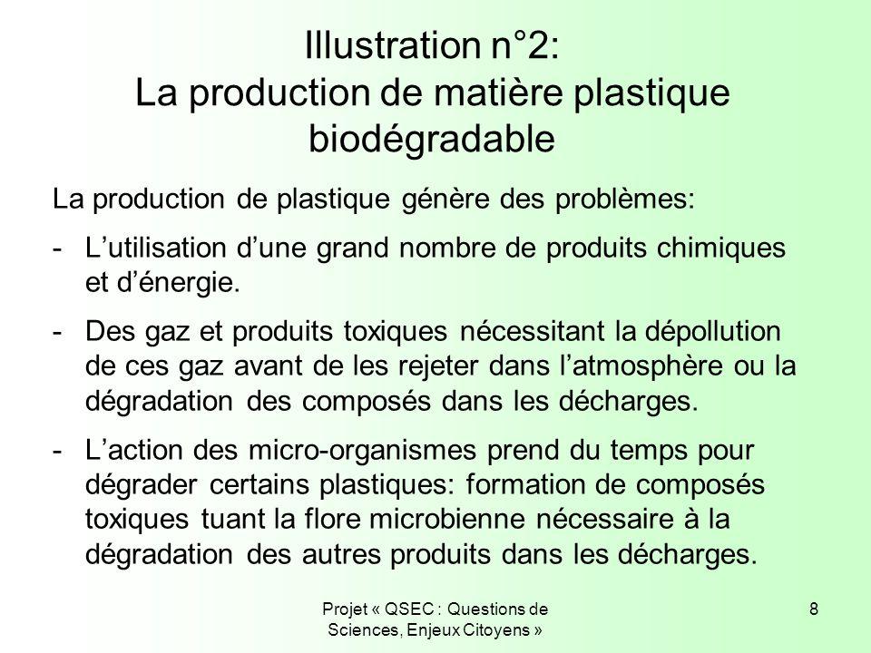 Projet « QSEC : Questions de Sciences, Enjeux Citoyens » 8 Illustration n°2: La production de matière plastique biodégradable La production de plastiq
