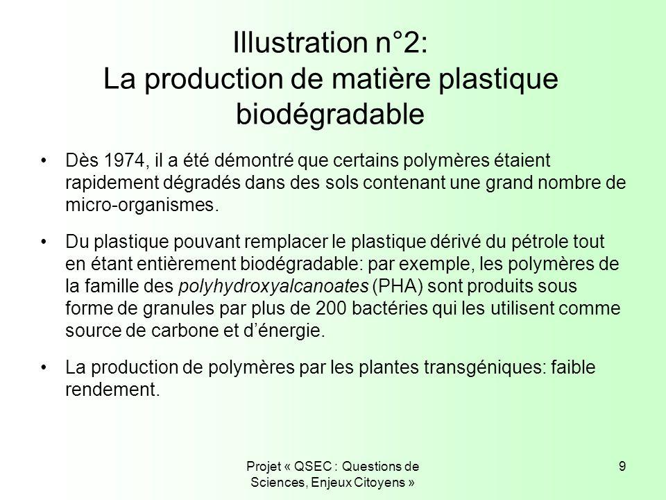 Projet « QSEC : Questions de Sciences, Enjeux Citoyens » 9 Illustration n°2: La production de matière plastique biodégradable Dès 1974, il a été démon