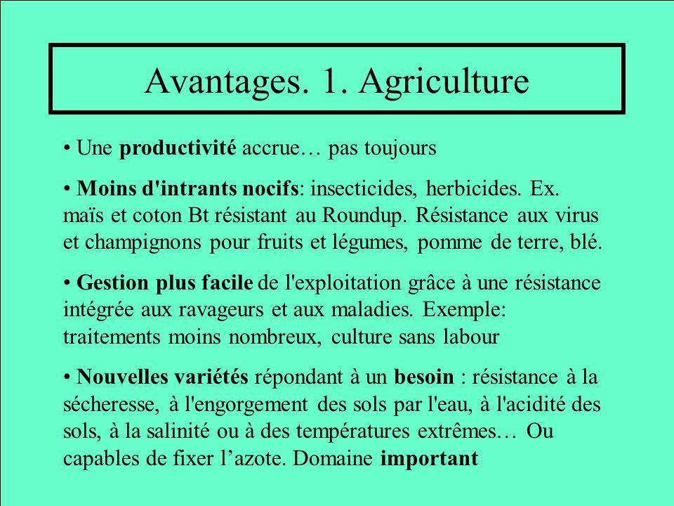 Avantages. 1. Agriculture Une productivité accrue… pas toujours Moins d'intrants nocifs: insecticides, herbicides. Ex. maïs et coton Bt résistant au R