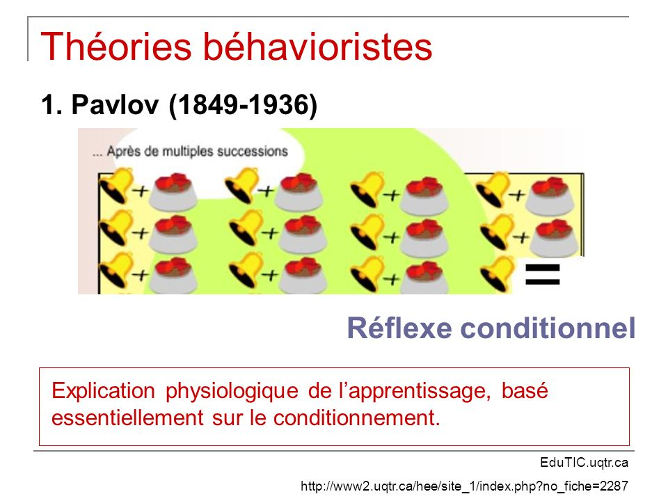 Théories béhavioristes 1. Pavlov (1849-1936) Réflexe conditionnel Explication physiologique de lapprentissage, basé essentiellement sur le conditionne