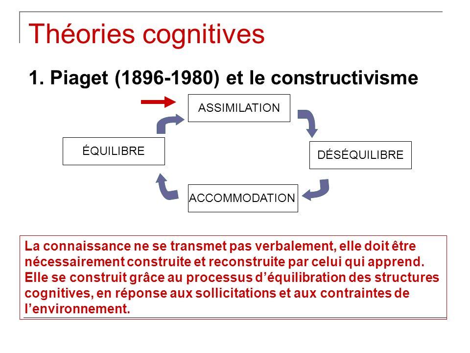 Théories cognitives 1. Piaget (1896-1980) et le constructivisme La connaissance ne se transmet pas verbalement, elle doit être nécessairement construi