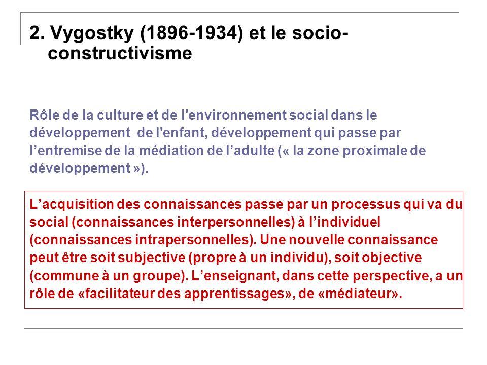 2. Vygostky (1896-1934) et le socio- constructivisme Rôle de la culture et de l'environnement social dans le développement de l'enfant, développement