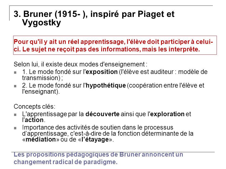 3. Bruner (1915- ), inspiré par Piaget et Vygostky Pour qu'il y ait un réel apprentissage, l'élève doit participer à celui- ci. Le sujet ne reçoit pas