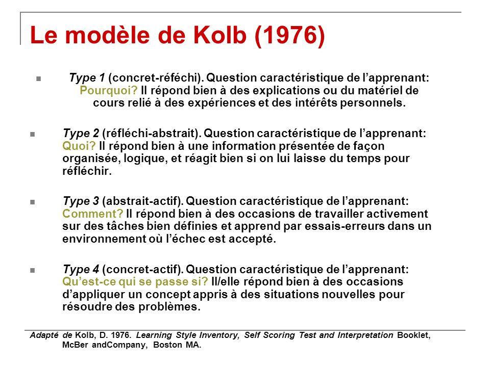Le modèle de Kolb (1976) Type 1 (concret-réféchi). Question caractéristique de lapprenant: Pourquoi? Il répond bien à des explications ou du matériel