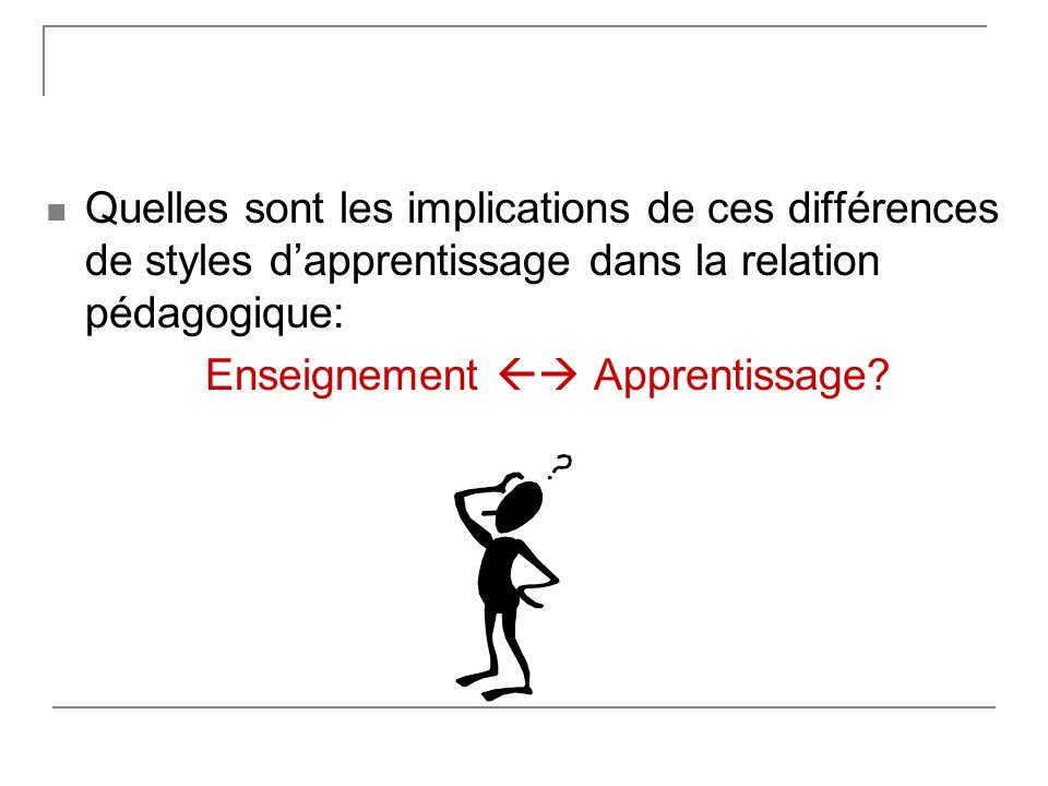 Quelles sont les implications de ces différences de styles dapprentissage dans la relation pédagogique: Enseignement Apprentissage?