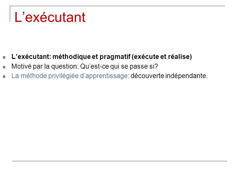 Lex é cutant Lexécutant: méthodique et pragmatif (exécute et réalise) Motivé par la question: Quest-ce qui se passe si? La méthode privilégiée dappren