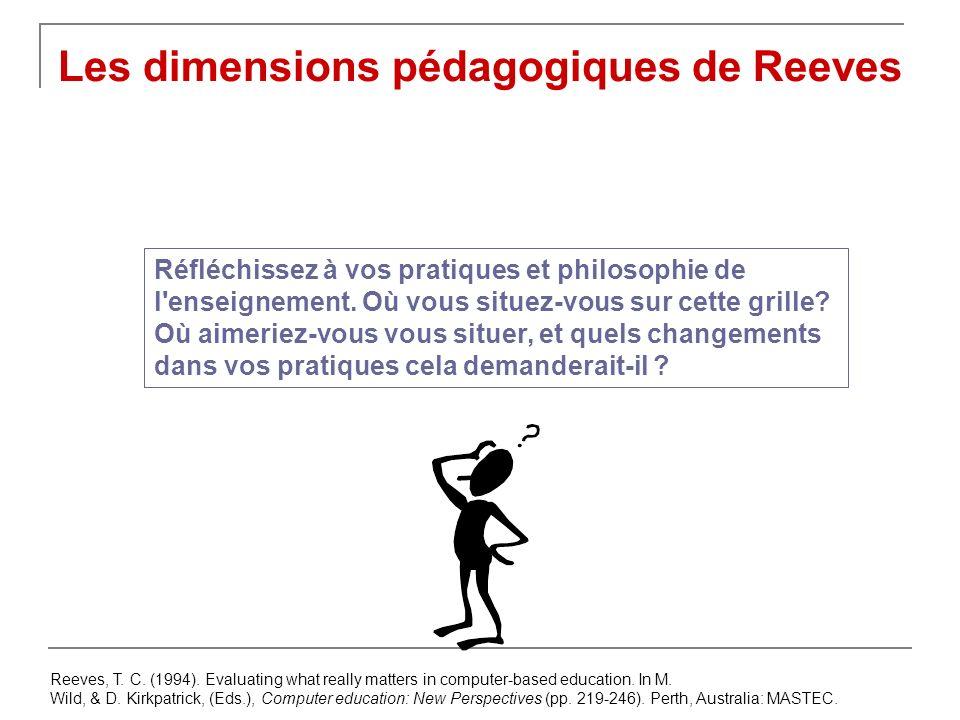 Les dimensions pédagogiques de Reeves Réfléchissez à vos pratiques et philosophie de l'enseignement. Où vous situez-vous sur cette grille? Où aimeriez