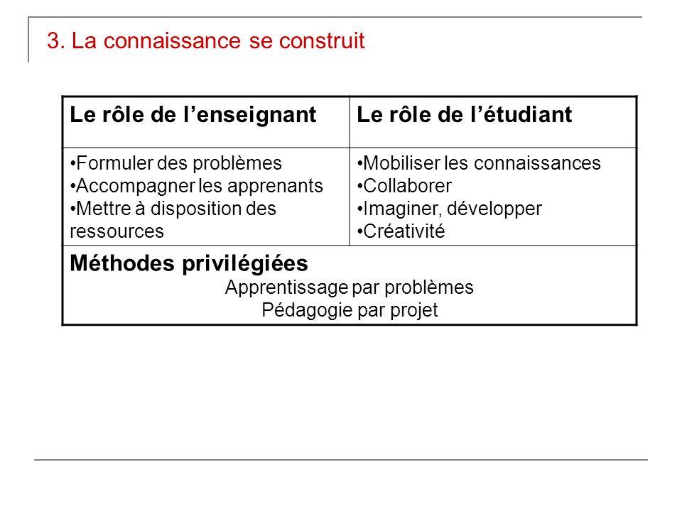 Le convergent Le convergent: méthodique réflexif (planifie et décide) Motivé par la question: comment.