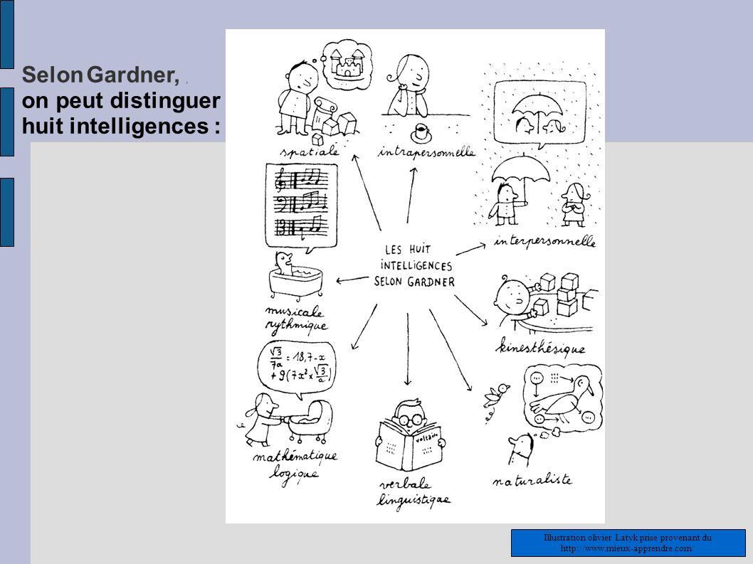 Illustration olivier Latyk prise provenant du http://www.mieux-apprendre.com/ Selon Gardner,, on peut distinguer huit intelligences :