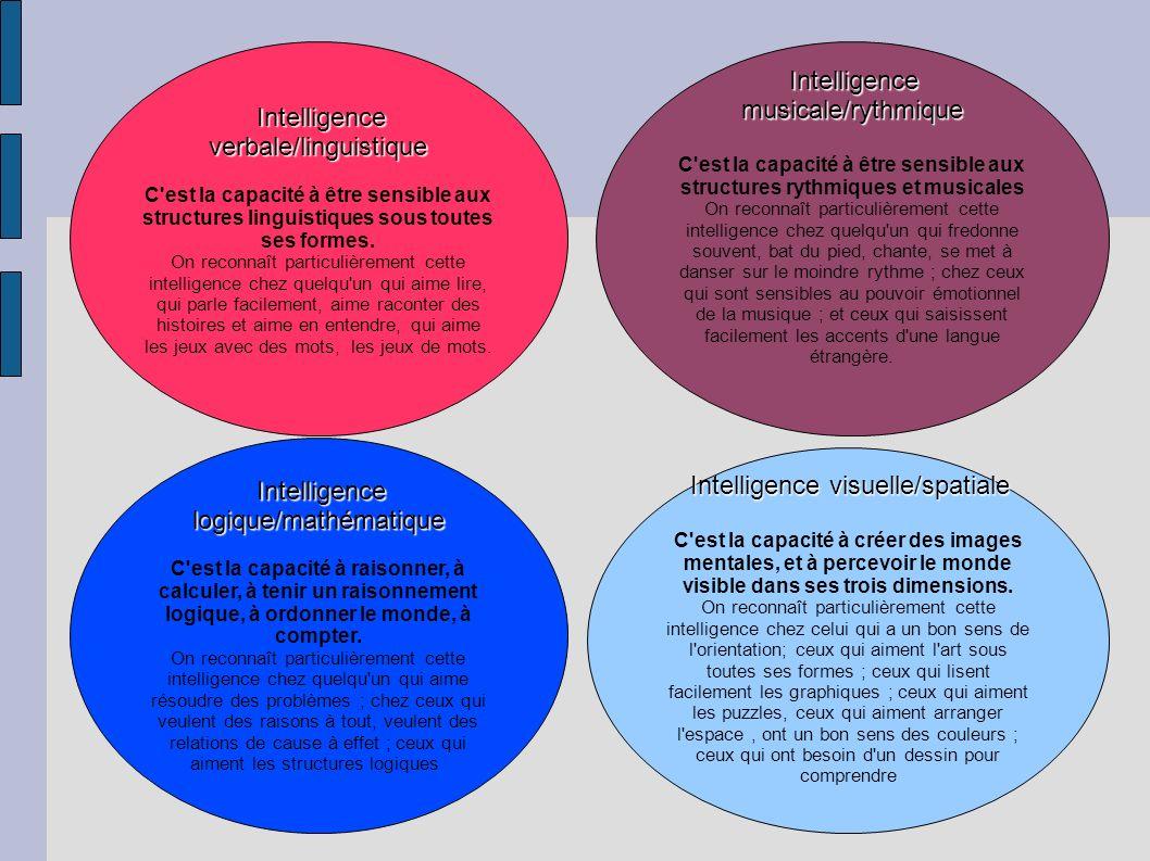Intelligence verbale/linguistique C'est la capacité à être sensible aux structures linguistiques sous toutes ses formes. On reconnaît particulièrement