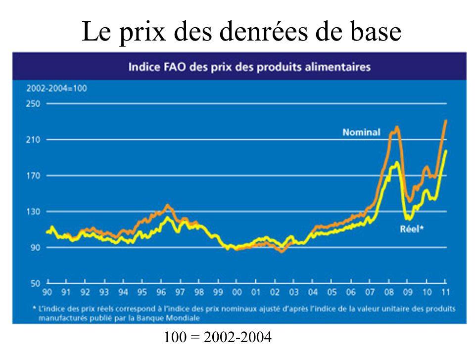 Le prix des denrées de base 100 = 2002-2004