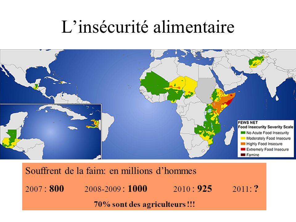 Linsécurité alimentaire Souffrent de la faim: en millions dhommes 2007 : 800 2008-2009 : 1000 2010 : 925 2011 : ? 70% sont des agriculteurs !!!
