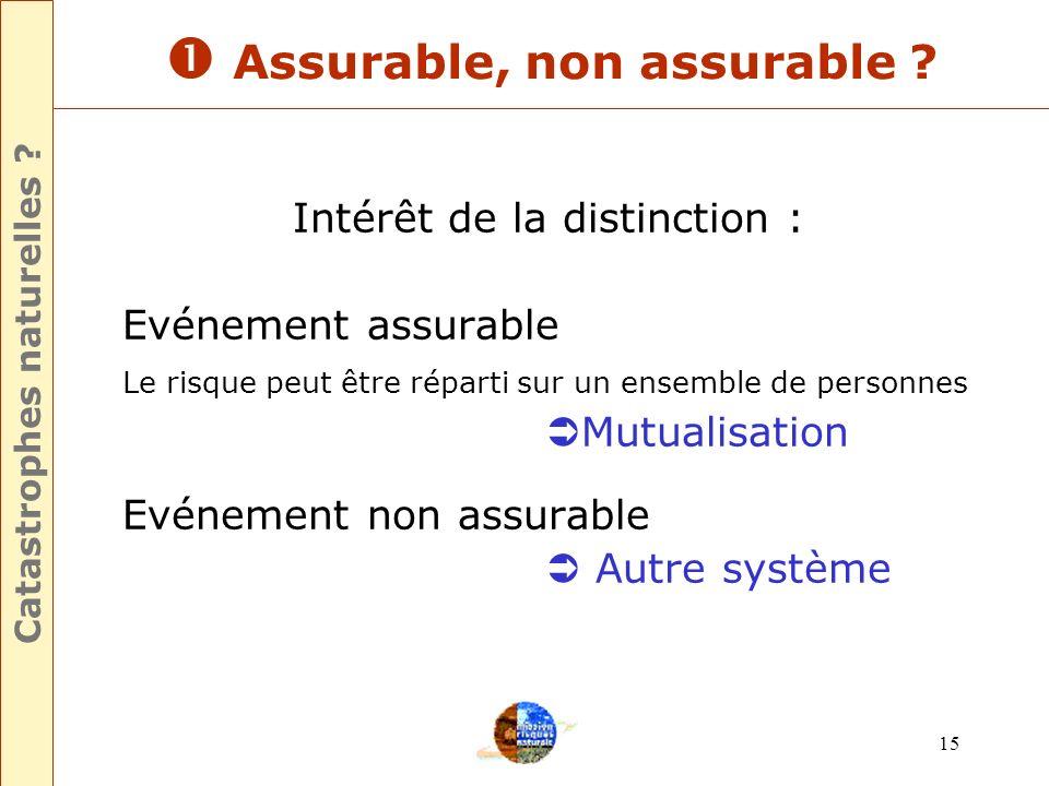 14 Assurable, non assurable ? 1.type et gravité de lévènement peuvent être évalués 2.évènement est aléatoire 3.pas dantisélection géographique pour un