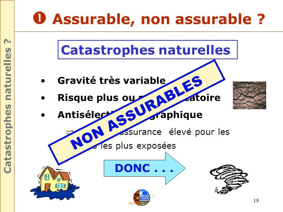 17 Mutualisation Assurance librement contractée SUFFISANTE PAS NÉCESSAIRE Autre système dindemnisation Catastrophes naturelles ? Assurable, non assura