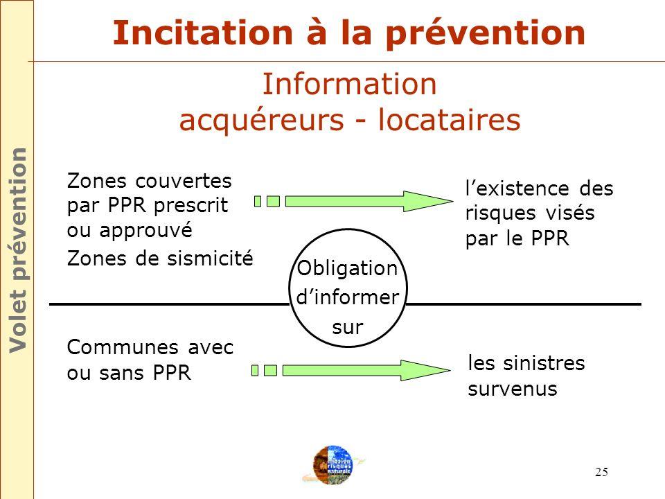 24 Incitation à la prévention Obligation de garantir Aide financière Volet prévention