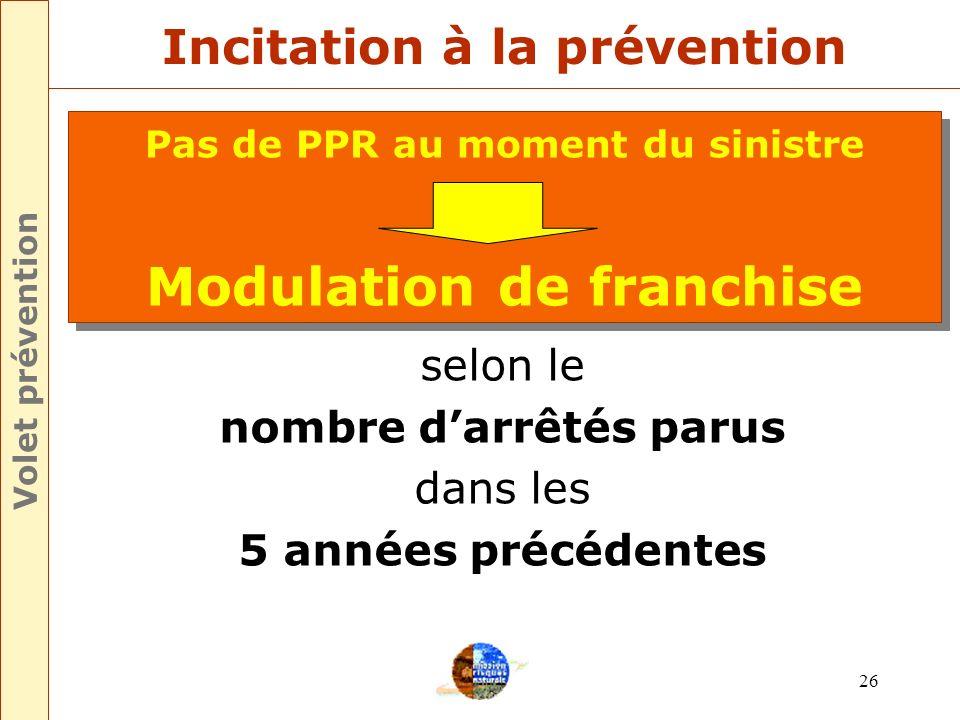 25 Information acquéreurs - locataires Volet prévention Incitation à la prévention Obligation dinformer sur Zones couvertes par PPR prescrit ou approu
