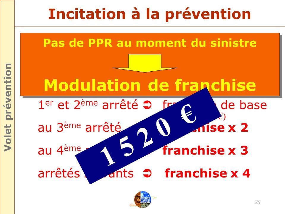 26 selon le nombre darrêtés parus dans les 5 années précédentes Incitation à la prévention Pas de PPR au moment du sinistre Modulation de franchise Pa