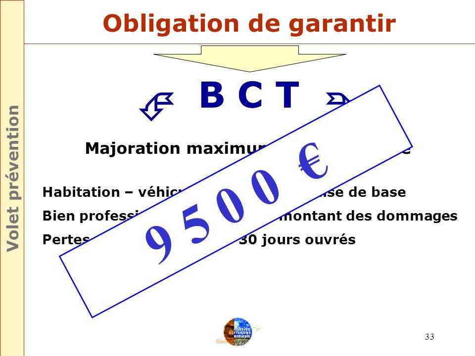 32 Dans tous les autres cas, si refus dassurance ASSURANCE Refus Assuré BCT Demande Majoration franchise et/ou exclusion certains biens Obligation de