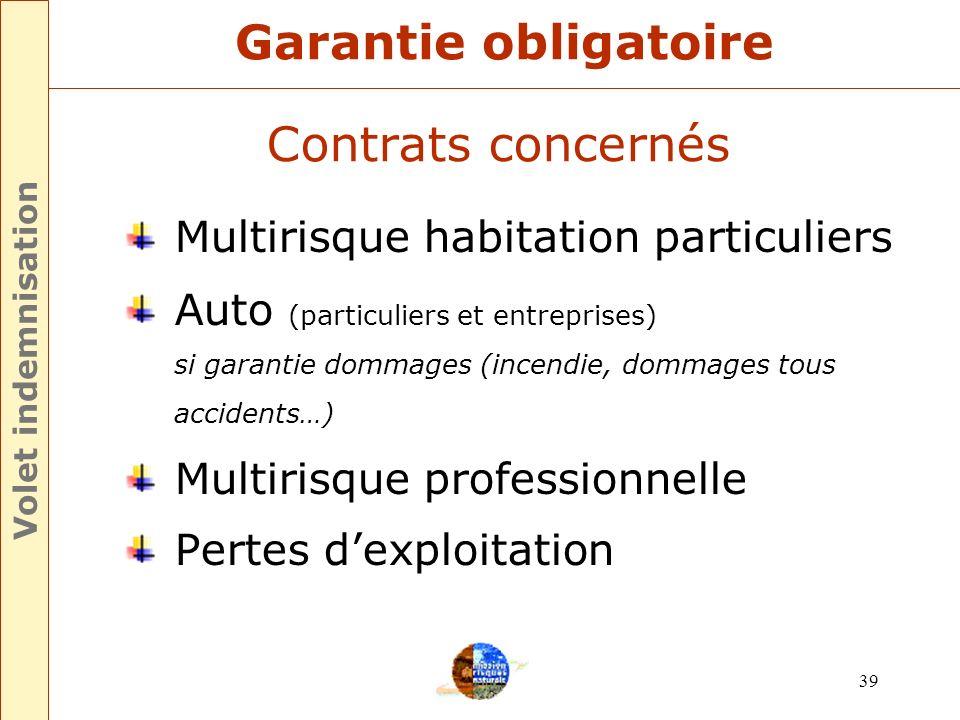 38 Liberté dassurer ou non ses biens Pas dassurance = Pas de garantie cat nat MAIS Volet indemnisation Garantie obligatoire