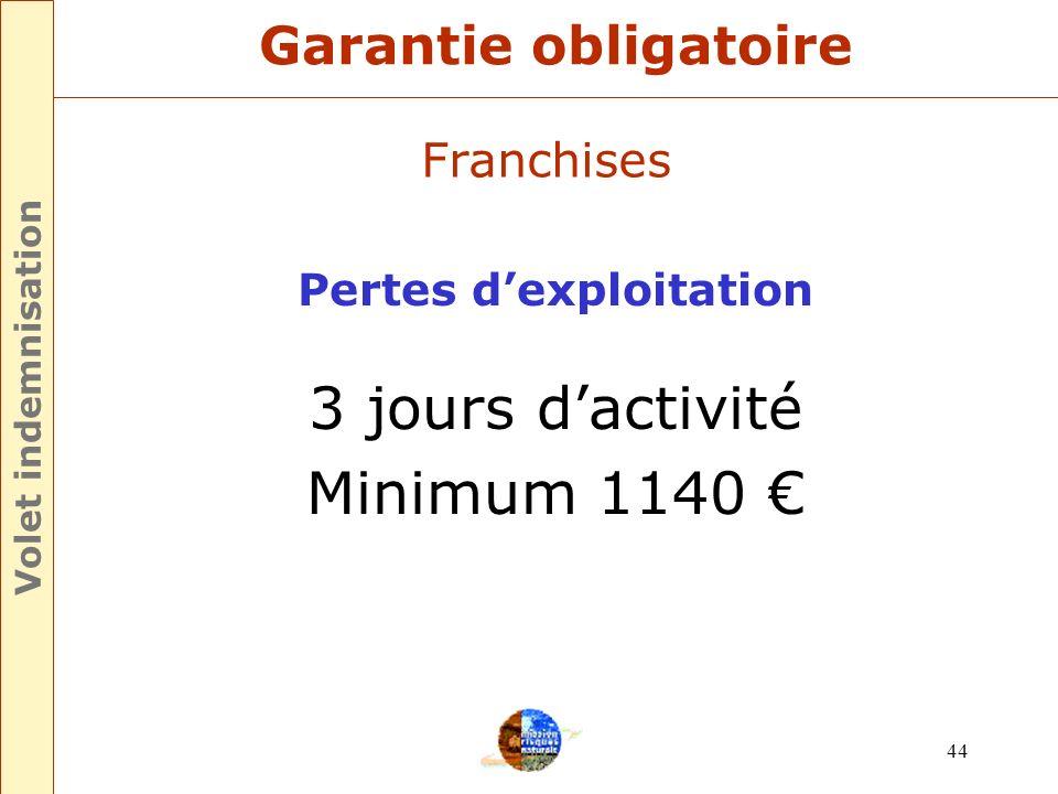 43 Franchises Biens professionnels 10 % du montant des dommages minimum 1140 Sécheresse - réhydratation des sols 3050 Garantie obligatoire Volet indem