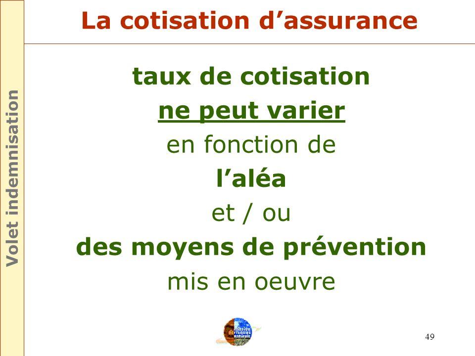 48 Auto 6 % des garanties vol et incendie ou 0,5 % des garanties dommages La cotisation dassurance Volet indemnisation
