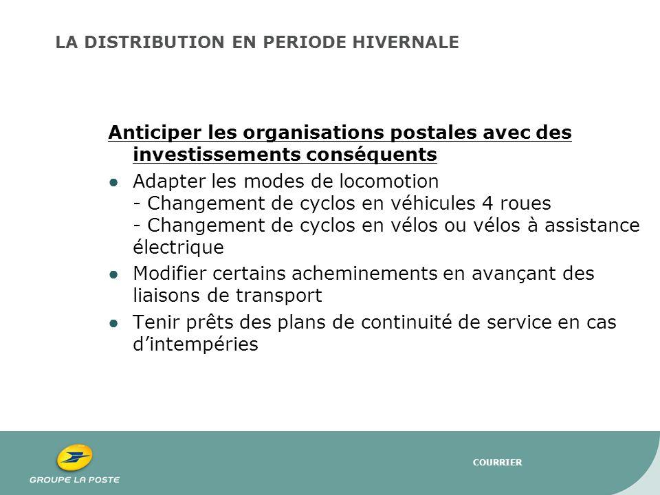 COURRIER LA DISTRIBUTION EN PERIODE HIVERNALE Anticiper les organisations postales avec des investissements conséquents Adapter les modes de locomotio