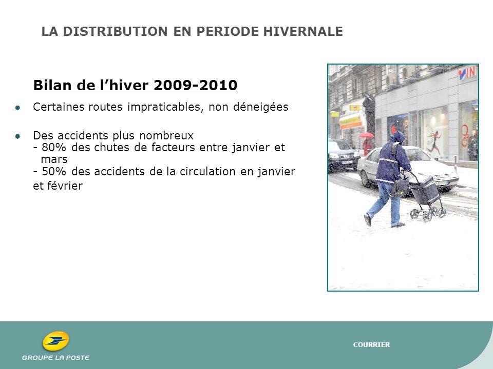 COURRIER LA DISTRIBUTION EN PERIODE HIVERNALE Bilan de lhiver 2009-2010 Certaines routes impraticables, non déneigées Des accidents plus nombreux - 80