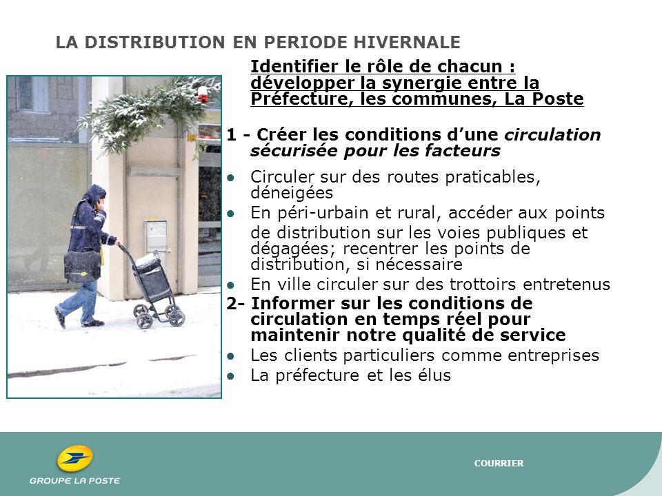 COURRIER LA DISTRIBUTION EN PERIODE HIVERNALE Identifier le rôle de chacun : développer la synergie entre la Préfecture, les communes, La Poste 1 - Cr