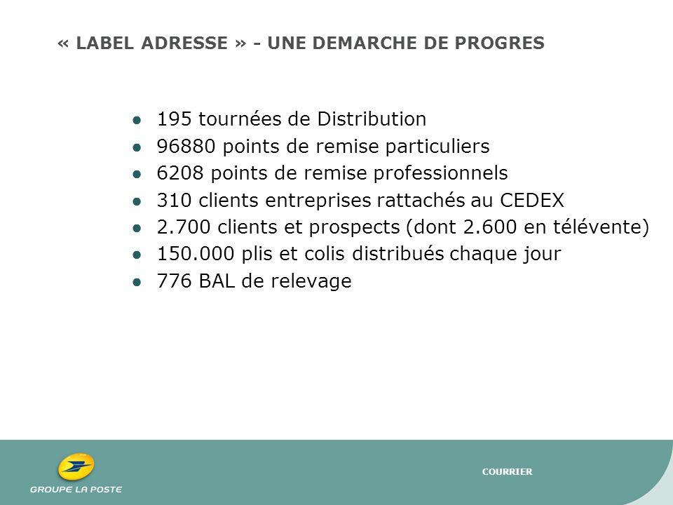 COURRIER 195 tournées de Distribution 96880 points de remise particuliers 6208 points de remise professionnels 310 clients entreprises rattachés au CE