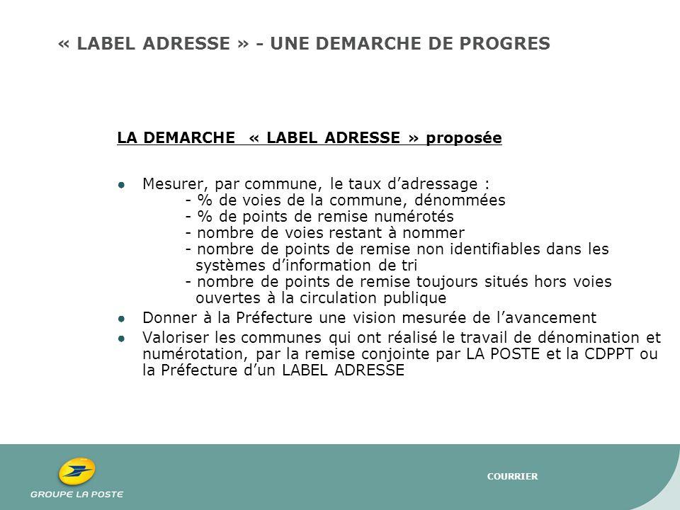COURRIER LA DEMARCHE « LABEL ADRESSE » proposée Mesurer, par commune, le taux dadressage : - % de voies de la commune, dénommées - % de points de remi